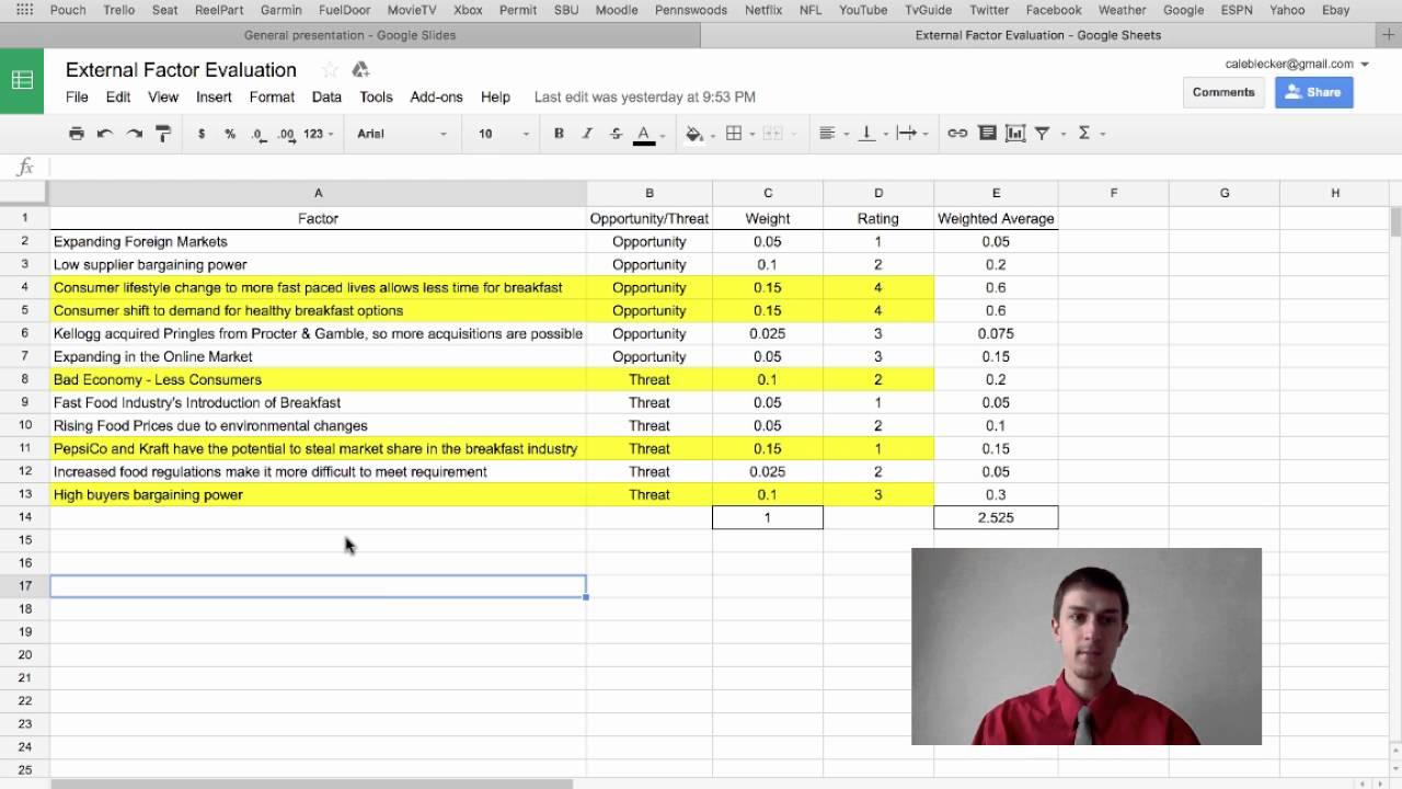 External Factor Evaluation Efe Of Kelloggs Youtube