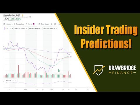 Insider trading Predictions - How I use Insider trading to predict stock moves