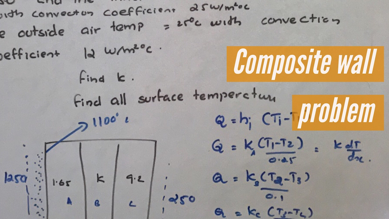 heat transfer solved problems