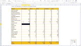 Простой удобный и наглядный калькулятор БЖУ калькулятор калорий