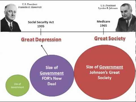 goldwater vs great society Brown vs board of education  barry goldwater election of 1964 the great society  medicare  medicaid  the great society.