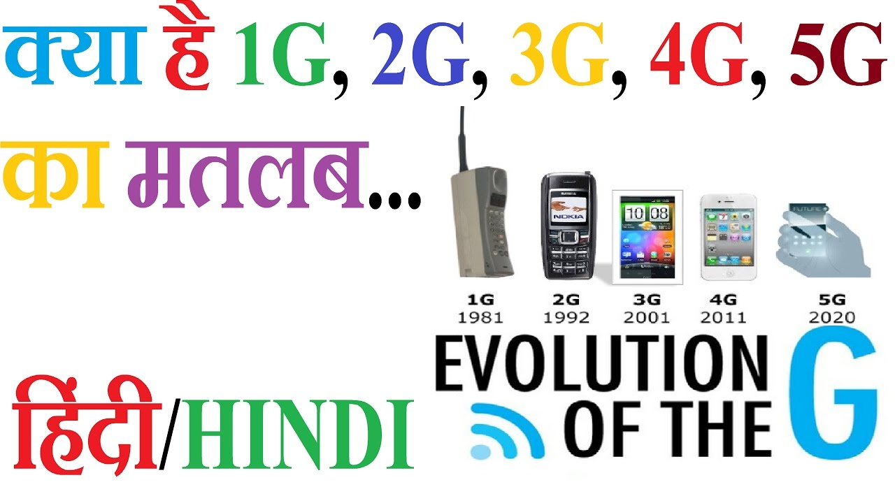 3g mobile technology