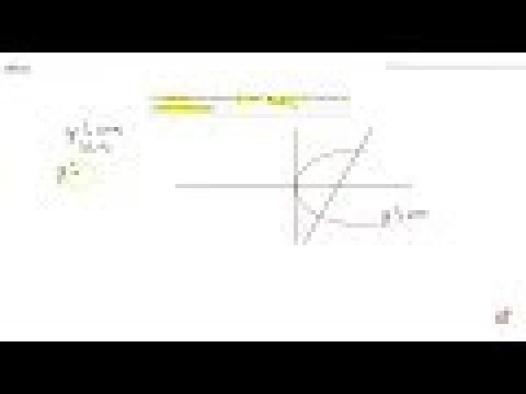 IIT JEE CONIC SECTIONS The focal chord of the parabola `y
