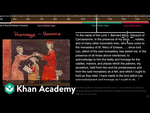 Feudal system during the Middle Ages | World History | Khan
