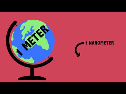 Nanotechnology: What can it do...