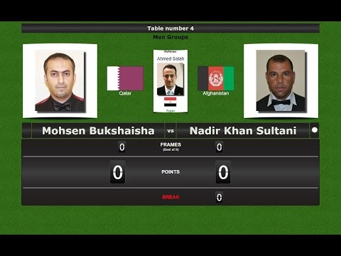 Snooker 6 reds Groups : Mohsen Bukshaisha vs Nadir Khan Sultani