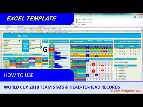 World Cup 2018 Team Statistics and Head-to-Head Records