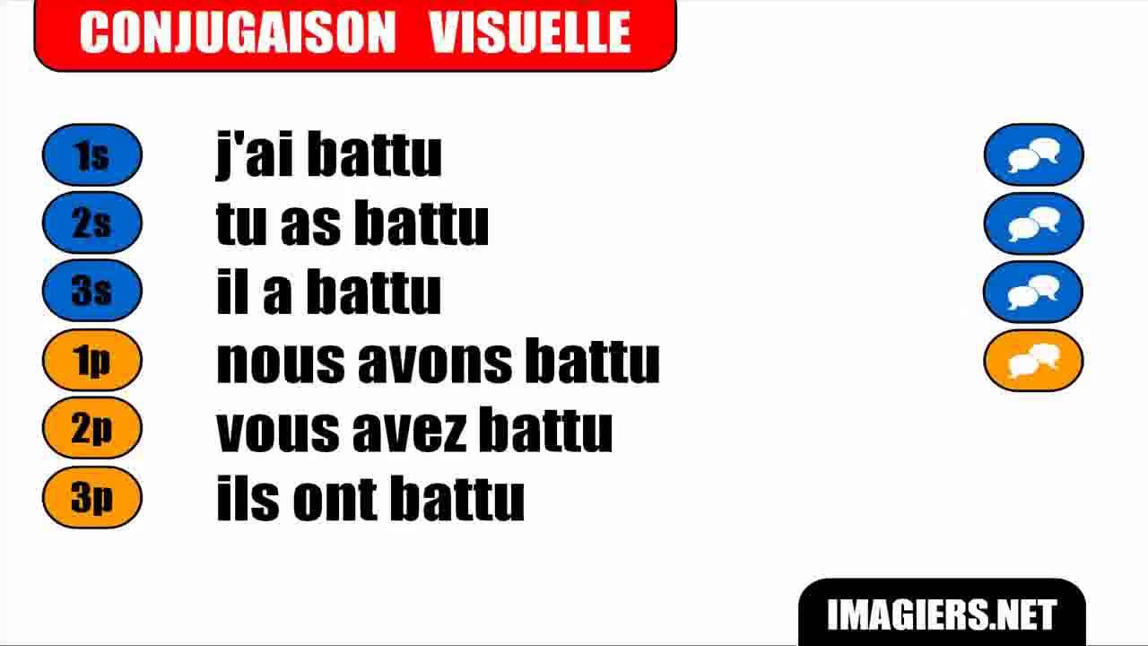 Conjugaison Indicatif Passe Compose Verbe Battre Youtube