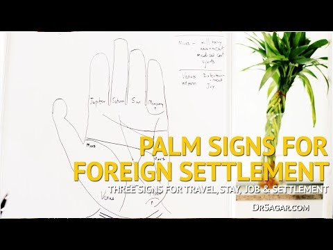 Palmistry | Signs for FOREIGN SETTLEMENT | 3 Lines for Foreign Job, Travel, Stay & Study Abroad