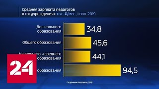 Россия в цифрах. Какие регионы подняли зарплату учителям - Россия 24