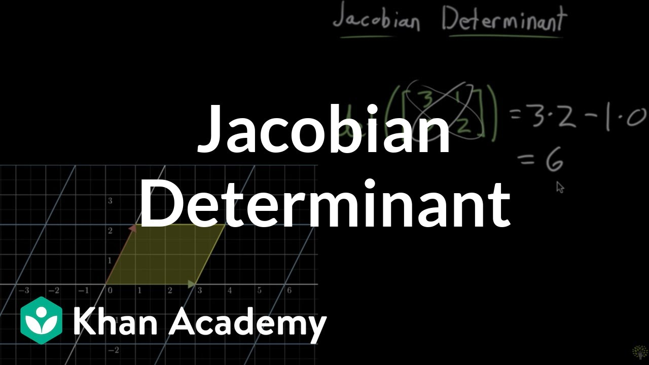 The Jacobian Determinant (video) | Jacobian | Khan Academy