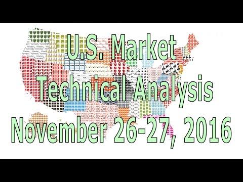 [ Part One ] Weekend U.S. Market Analysis Nov 26-27, 2016