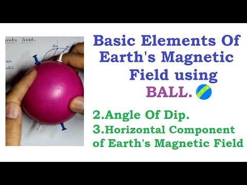 Basic Elements of Earth's Magnetic Field using Ball. || Angle of Dip. || Class 12