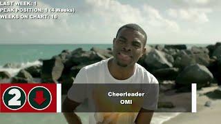 Top 10 songs of the week- august 22, 2015