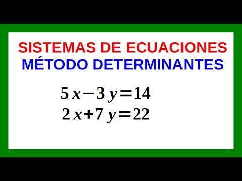 Sistemas de Ecuaciones Lineales 2x2 Método de los