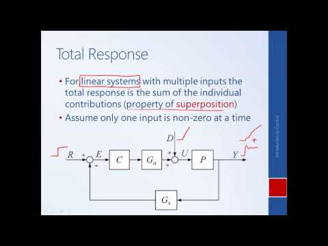 System Dynamics and Control: Module 13 - Introduction to Control, Block Diagrams