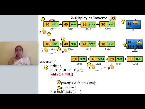 Singly Linked List explain with program - Data structures lecture series