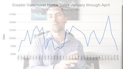 Greater Vancouver Home Sales through April off to Slowest Start Since 1986
