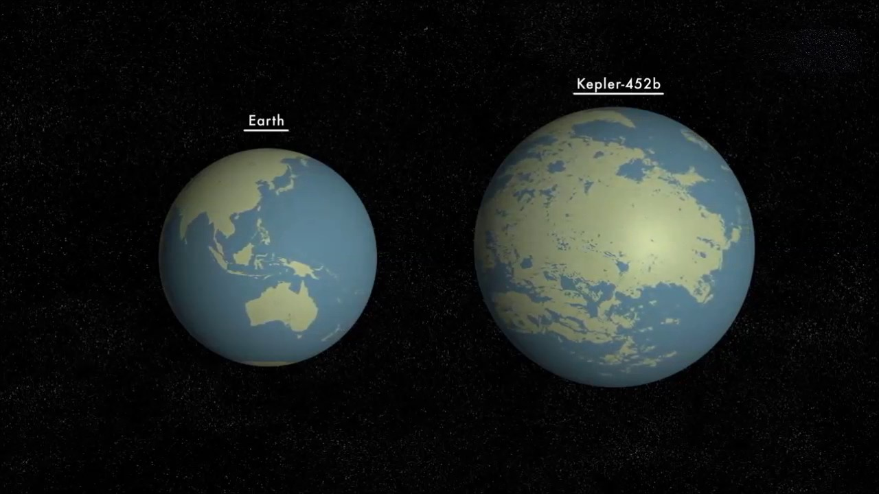 an in depth look at planet earth All water on earth as sphere compared to size of earth may 8, 2012  this may look like not enough water for such a big planet, but it's not the planet that needs water, it's the life on the planet that needs it  an in-depth look november 15, 2016 the size of pluto compared to australia august 29, 2016 previous post.