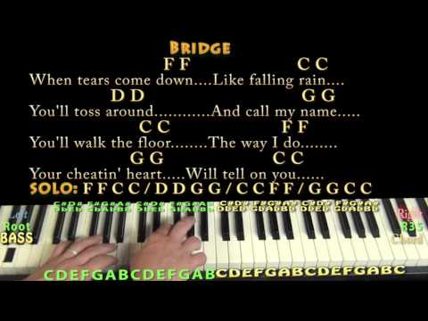 Your Cheatin' Heart (Hank Williams) Piano Lesson Chord Chart with Chords-Lyrics - Country