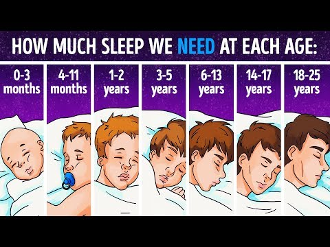 Science Explains How Much Sleep You Need Depending on Your Age