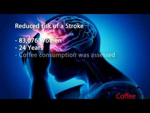 3 Proven Health Benefits of Drinking Coffee