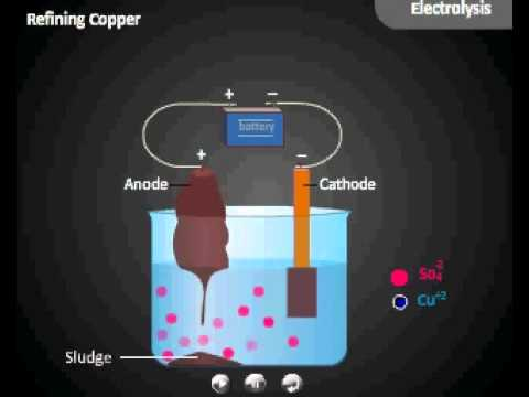 electrolysis of sodim nitrate The question was why copper was reduced and not nitrate it is mainly kinetics, if you come across a good catalyst for nitrate reduction, please let me know.