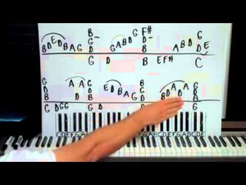 Against the Wind Piano Lesson part 1 Bob Seger - YouTube