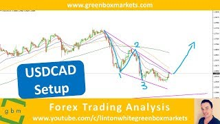 Currency trading education