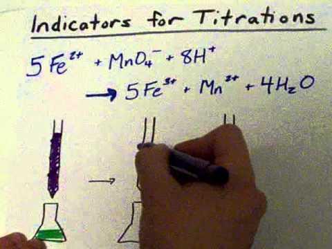 Permanganate (MnO4) Self-Indicator?  Explained!