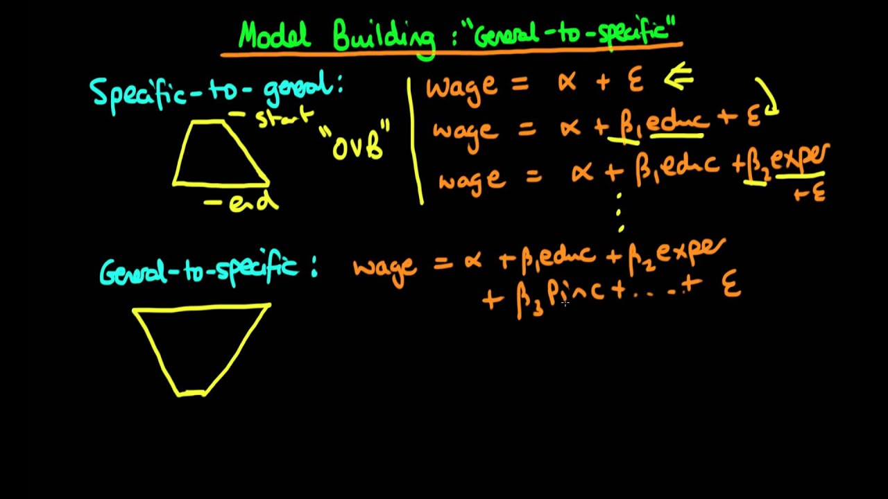 econometric modelling 4280 pc reiss and fa wolak abstract this chapter explains the logic of structural econometric models and compares them to other types of econometric models we provide a framework researchers can use.