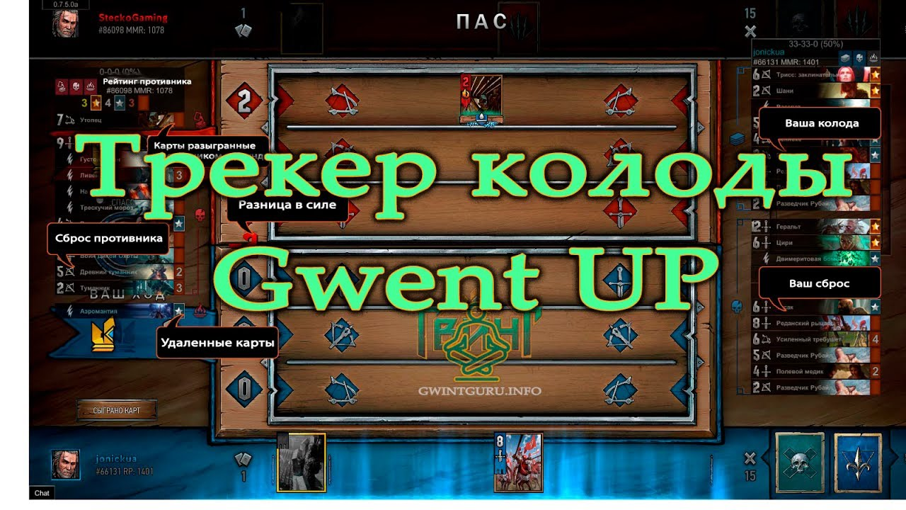Gwent up