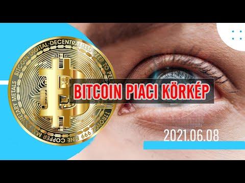 Kína a Bitcoin ellen? Jó dolog a kriptovaluta piac számára