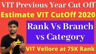 VIT Previous Year Cut Off -  Rank vs Branch vs Category   Category wise Branch Rank in VIT Vellore