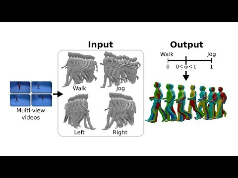 Controllable Variation Synthesis for Surface Motion Capture