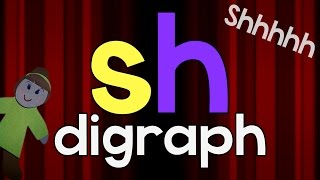 "Digraph ""sh"" 