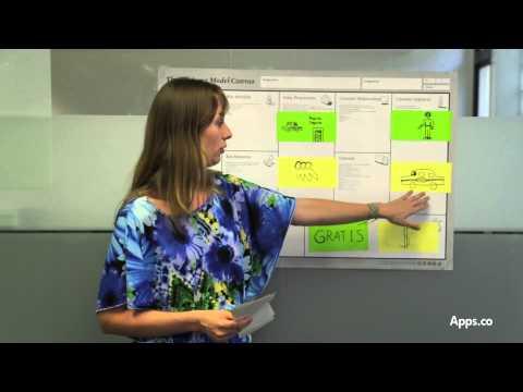 metodología-canvas-para-emprendedores-apps.co