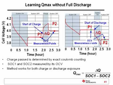 Part 3: Impedance Track Benefits