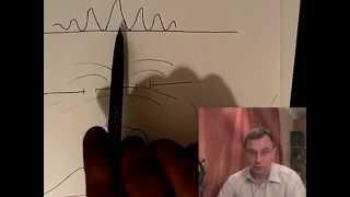 Квантовая физика. Волны де Бройля.