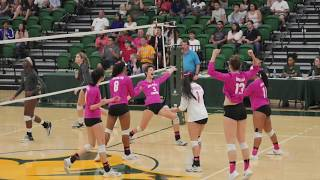 Cal Poly Pomona Volleyball Banquet Video 2018