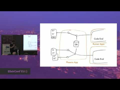 Andrea Amantini | Designing a Multi-Language Live Programming Tool With Phoenix and Genstage