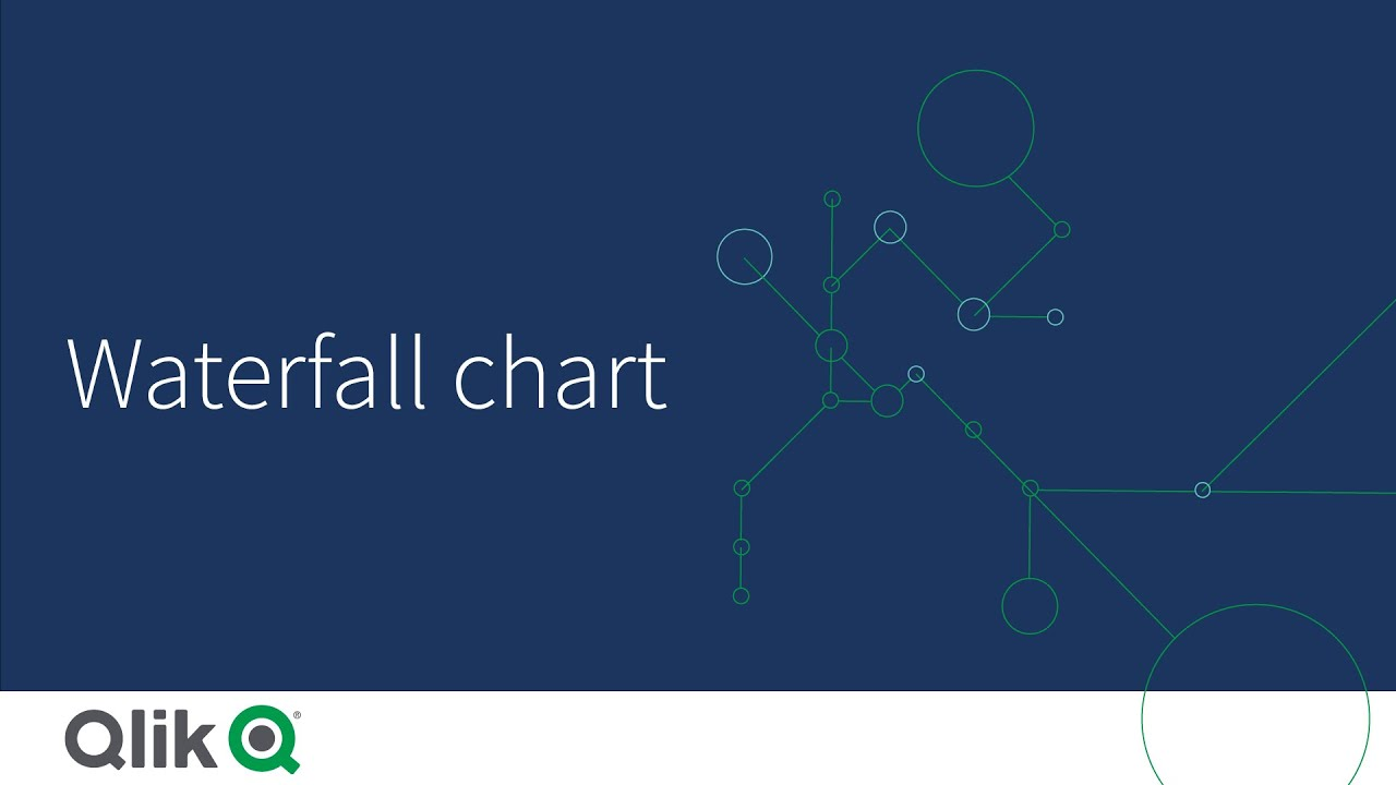 Waterfall chart qlik sense also youtube rh