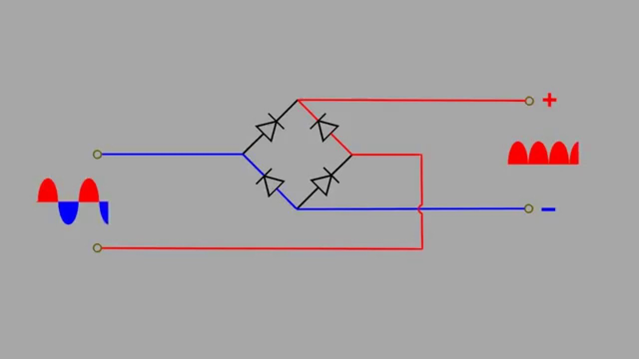 diode bridge rectifier ac to dc  YouTube