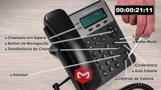 GXP1620 Grandstream Telefone IP