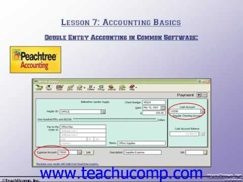 Accounting Tutorial Double-Entry Accounting in Common ...