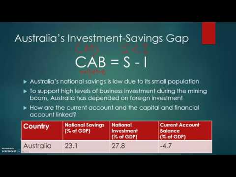 Revision: Balance of Payments (2 of 2) - S-I Gap & BoP Links