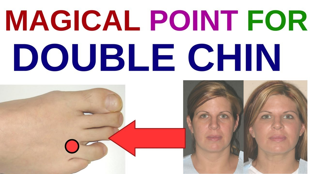 Acupressure Points On Face - Acupuncture Acupressure Points