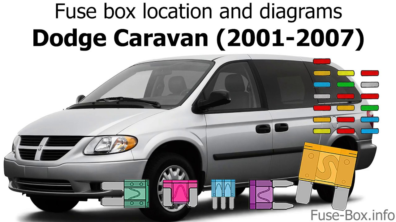 [DIAGRAM_3ER]  Fuse box location and diagrams: Dodge Caravan (2001-2007) - YouTube | 2007 Dodge Caravan Fuse Box Location |  | YouTube