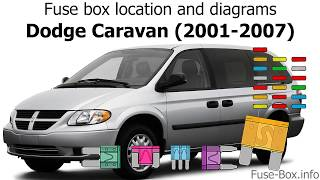 [DIAGRAM_4PO]  Fuse box location and diagrams: Dodge Caravan (2001-2007) - YouTube | 05 Caravan Fuse Diagram |  | YouTube