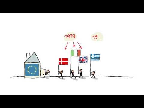 Combien Y A-t-il De Pays Dans L'Europe ? - 1 Jour, 1 Question